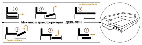 Диван Шанталь Угловой