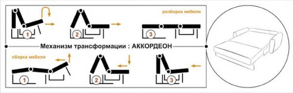 Механизм трансформации Аккордеон