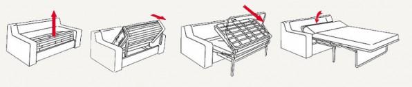 Механизм седафлекс