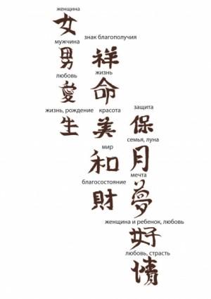 Спальня Киото расшифровка иероглифов